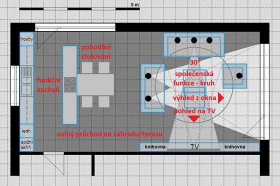 Příklad provozních vztahů v obytném prostoru: při umístění jídelního stolu