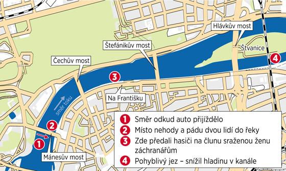 Potápěči prozkoumávali několikakilometrový úsek Vltavy od Mánesova mostu dál po