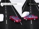 Crash testy Euro NCAP - Škoda Octavia