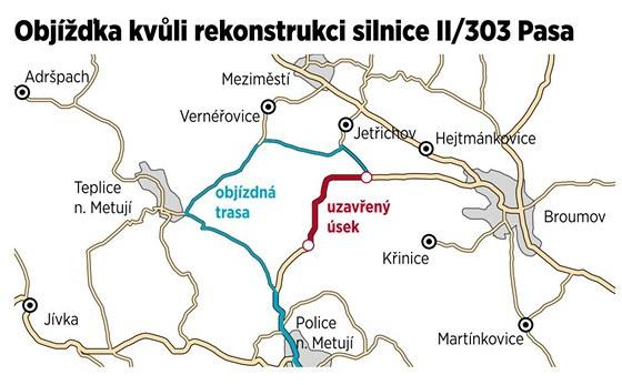 Objížďka kvůli rekonstrukci silnice II/303 Pasa.