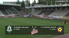 27.kolo fotbalov&#233; ligy: Jablonec - Jihlava 1:1
