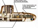 Pohled do útrob nové španělské ponorky Navantia S-80