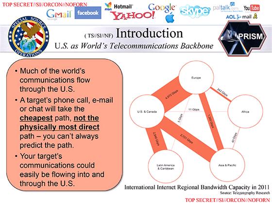 """Většina světové komunikace na síti proudí přes USA. """"Komunikace toho, koho"""