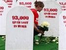 Během dvouleté občanské války v Sýrii už zahynulo 93 tisíc lidí, upozornili