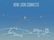 Google Loon - připojení k internetu prostřednictvím stratosférických balonů