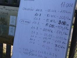 Informační tabule, kam se zapisovaly jednotlivé mety Vidimova rekordního výkonu