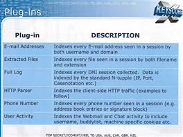 Databáze shromažďuje ohromné množství údajů, včetně identifikátorů osob...