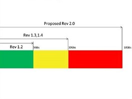 Datová propustnost HDMI