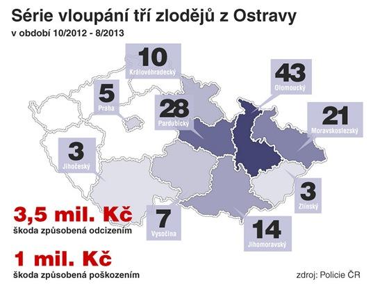 MAPKA: Série vloupání tří zlodějů z Ostravy