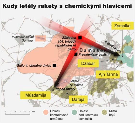 Kudy letěly rakety s chemickými hlavicemi