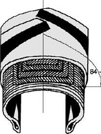 Diagonální vs. radiální pneumatika