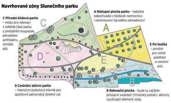 Navrhované zóny Slunečního parku v Brandýse nad Labem