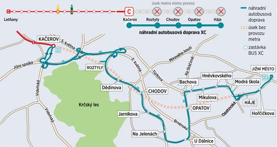 Výměna výhybek u stanice Háje zastaví už v pátek večer provoz na lince C mezi