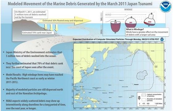 Model americk� NOAA o pohybu odpadk� od Japonsk�ho pob�e��.
