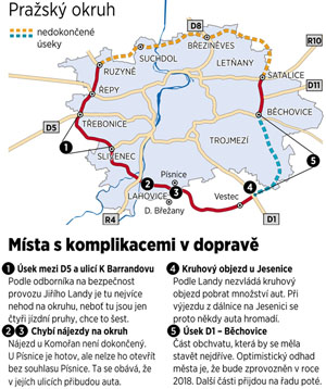 Kde je na Pra�sk�m okruhu nejkomplikovan�j�� doprava