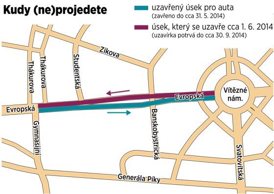 Uzavírka Evropské ulice mezi ulicí Gymnasijní a Vítězným náměstím nekončí. Mělo