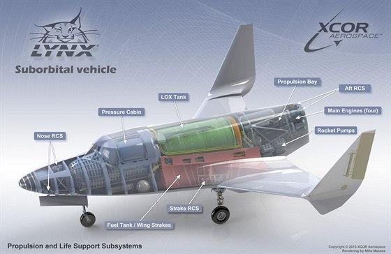 Letoun Lynx, který mladé astronauty vynese do vesmíru.