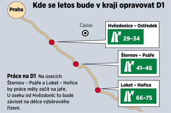Kde se bude v roce 2014 opravovat dálnice D1.