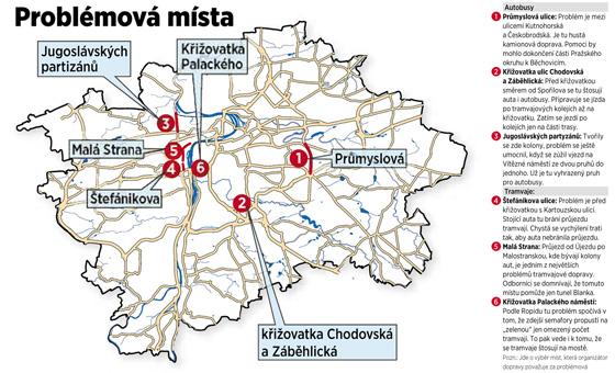 Problémová místa pražské MHD