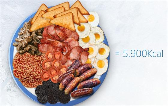 Přesně tahle dávka jídla představuje denní výdej kalorií polárníka při cestě na...