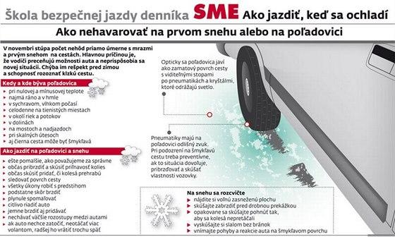 Auta a ledovka - rady ze slovensk�ho den�ku SME