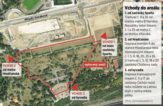 Pro vstup do olympijského areálu můžete zvolit tři vchody.