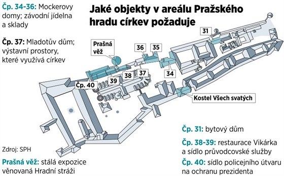 Mapka ukazuje, jaké objekty v areálu Pražského hradu církev požaduje.