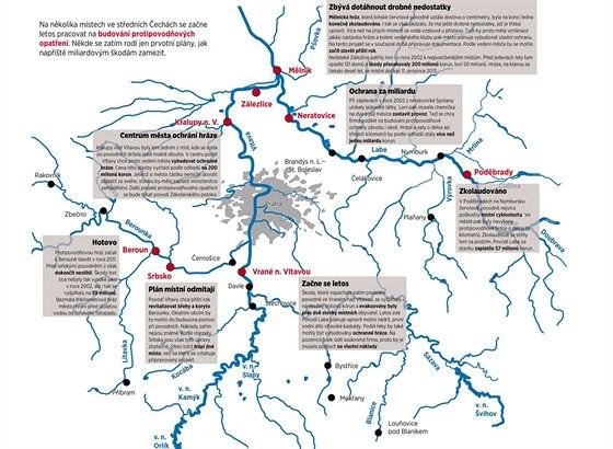 Plány na budování protipovodňových opatření ve středních Čechách.