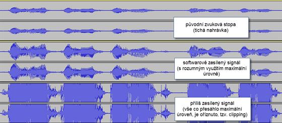 Vysvětlení zesilování zvukové stopy