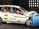 Crashtest Global NCAP - Ford Figo