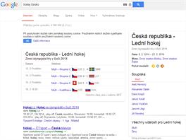 Google často nabízí speciální rychlé informace (výstřižky) k aktuálním...