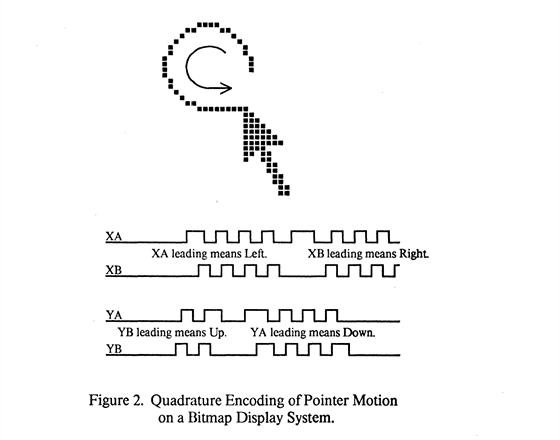 Kurzor myší v dokumentu Xerox z roku 1981.