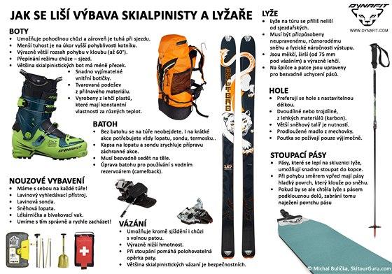 Jak se liší výbava skialpinisty a lyžaře