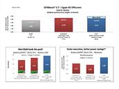 Porovnání výkonu a spotřeby čipů Apple A7, Snapdragon 800 a Intel Atom...
