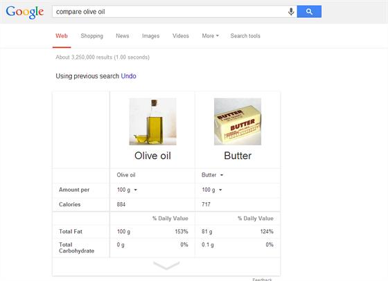 Google si pamatuje, že jsme před chvílí hledali máslo, a tak nám nabídl...