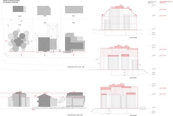 Christian Kerez pečlivě porovnal výšky i objemy sousedních domů, tubusový dům