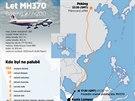 Let Boeingu 777-200 Malajsijských aerolinií