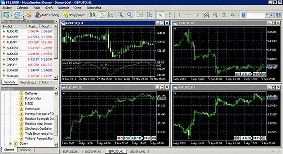 S analytickými nástroji i grafy lze na virtuálním serveru pracovat stejně...