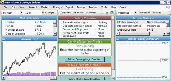 K dispozici jsou i dal�� n�stroje pro anal�zu trhu, d�ky nim� m�ete efektivn�...