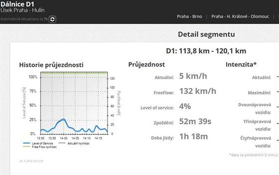 Pr�jezdnost d�lnice D1 u Jihlavy v pond�l� 24. �nora 2013
