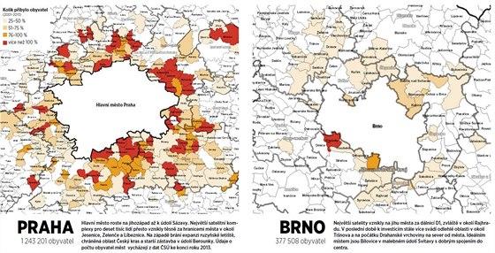 Hlavní město Praha roste na jihozápad až k údolí Sázavy. Největší satelity v