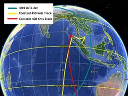 Předpokládaná trasa letadla, podle předpokládané rychlosti. Žlutá linka...