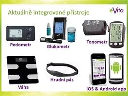 Přístroje, které může uživatel využít v rámci nabídky telemedicínské služby SHERLOG eVito