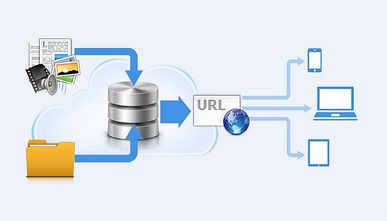 S FORPSI Cloud postavíte vlastní datacentrum