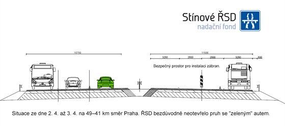 Stínové ŘSD si stěžuje na zbytečné omezení provozu na D1.