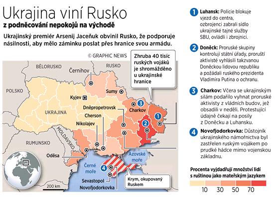 Ukrajina viní Rusko z podněcování nepokojů na východě.