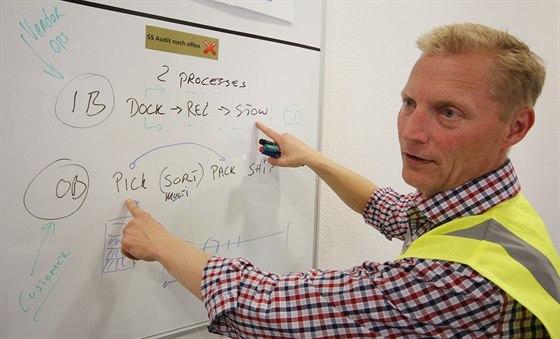 Tohle je jádro každého skladového systému, vysvětluje Andersen. Zboží je napřed...