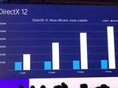 DirectX 12 má být velmi efektivní při využívání grafických výpočetních zdrojů.