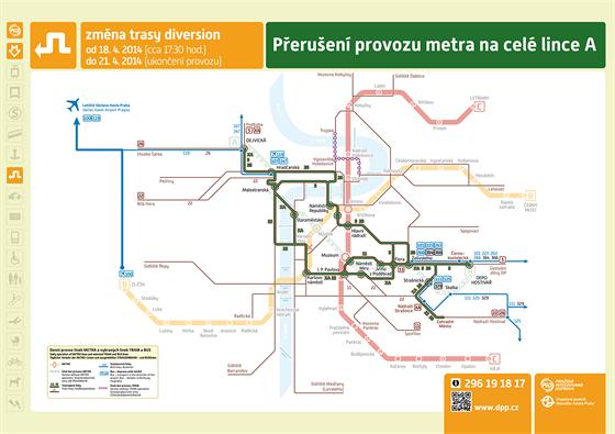 Přerušení provozu metra na celé lince A od 18. 4. 2014 do 21. 4. 2014