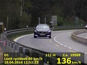 Nejrychlej�í v�z za dobu m��ení dosáhl rychlosti 136km/h.
